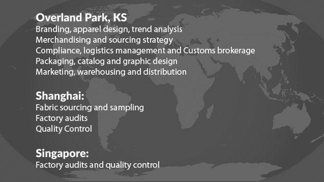Design Resources Inc    DRI Design
